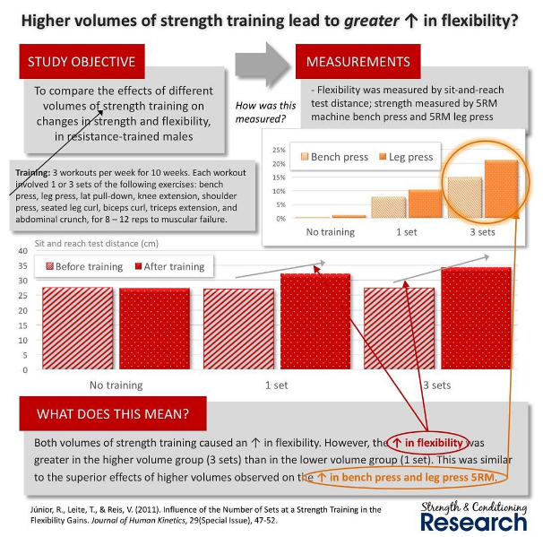 strengthflexibility